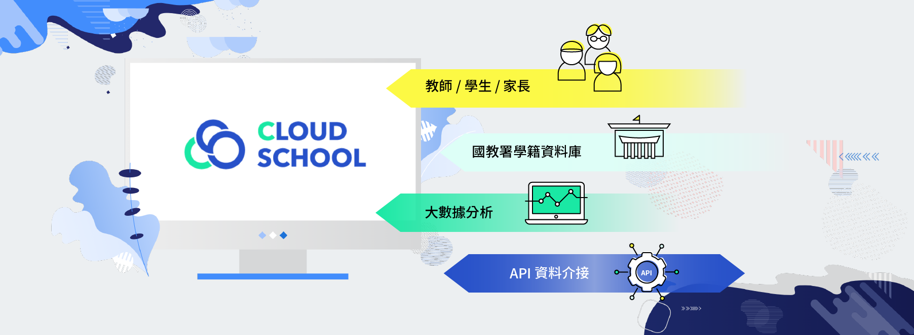 Cloud School